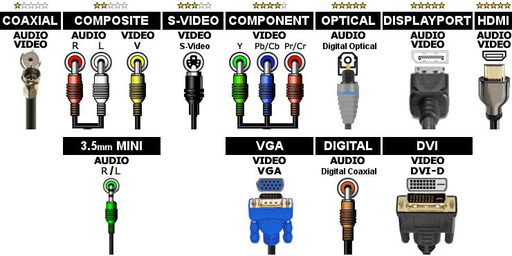 WireTypes